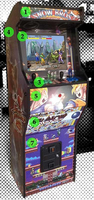 Artes en máquina arcade completa